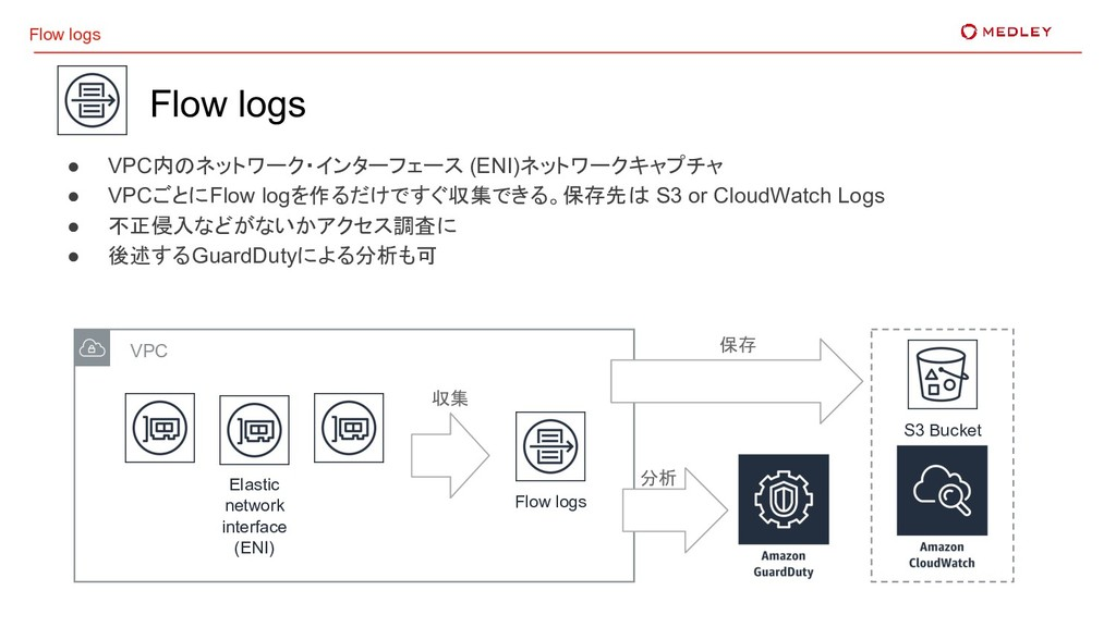 ● VPC内のネットワーク・インターフェース (ENI)ネットワークキャプチャ ● VPCごと...