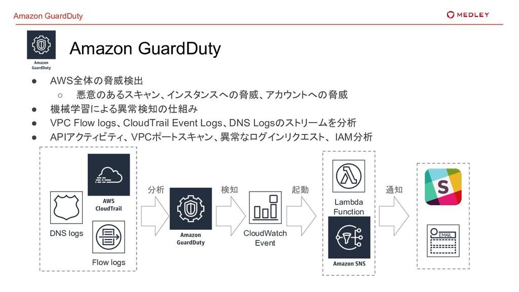Amazon GuardDuty ● AWS全体の脅威検出 ○ 悪意のあるスキャン、インスタン...