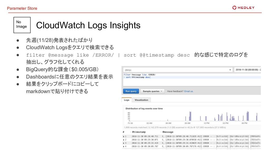 ● 先週(11/28)発表されたばかり ● CloudWatch Logsをクエリで検索できる...