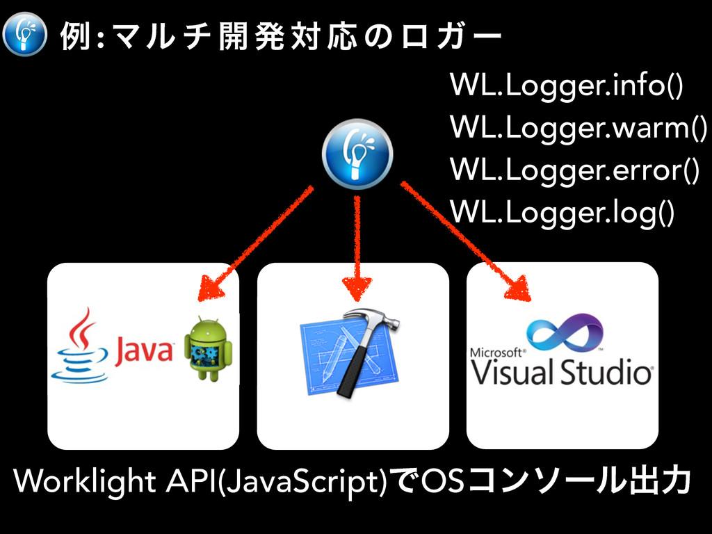 ྫ : Ϛϧ ν ։ ൃ ର Ԡ ͷ ϩ Ψ ʔ Worklight API(JavaScri...