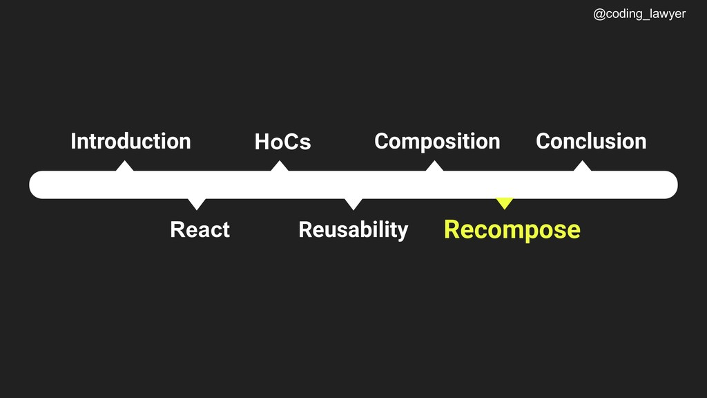 @coding_lawyer React HoCs Reusability Compositi...