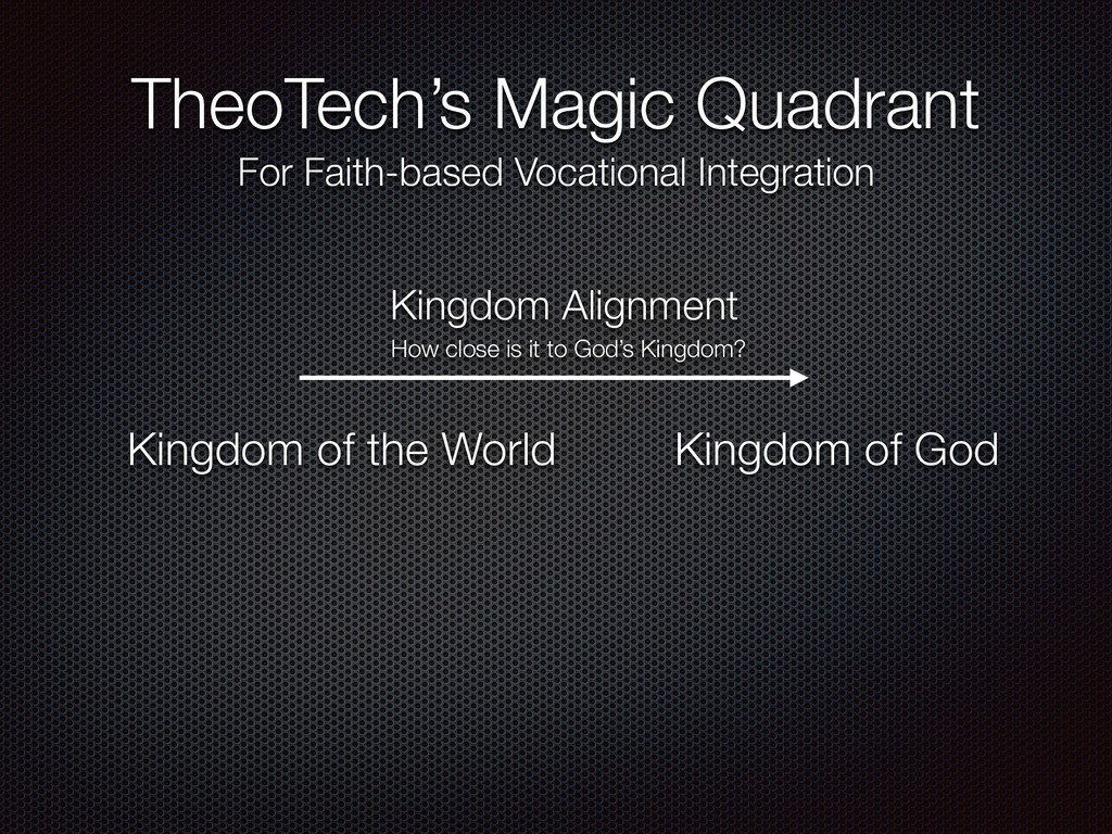 TheoTech's Magic Quadrant For Faith-based Vocat...