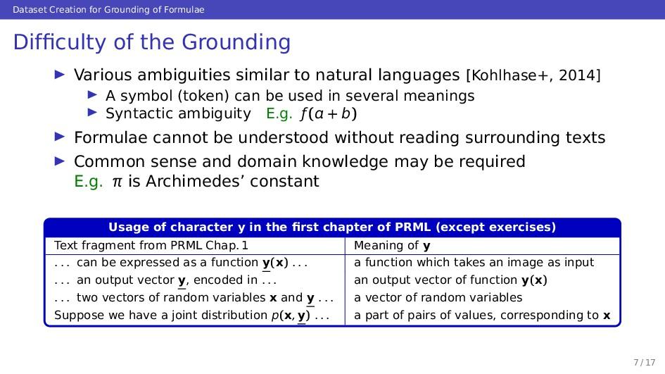 Dataset Creation for Grounding of Formulae Diffi...