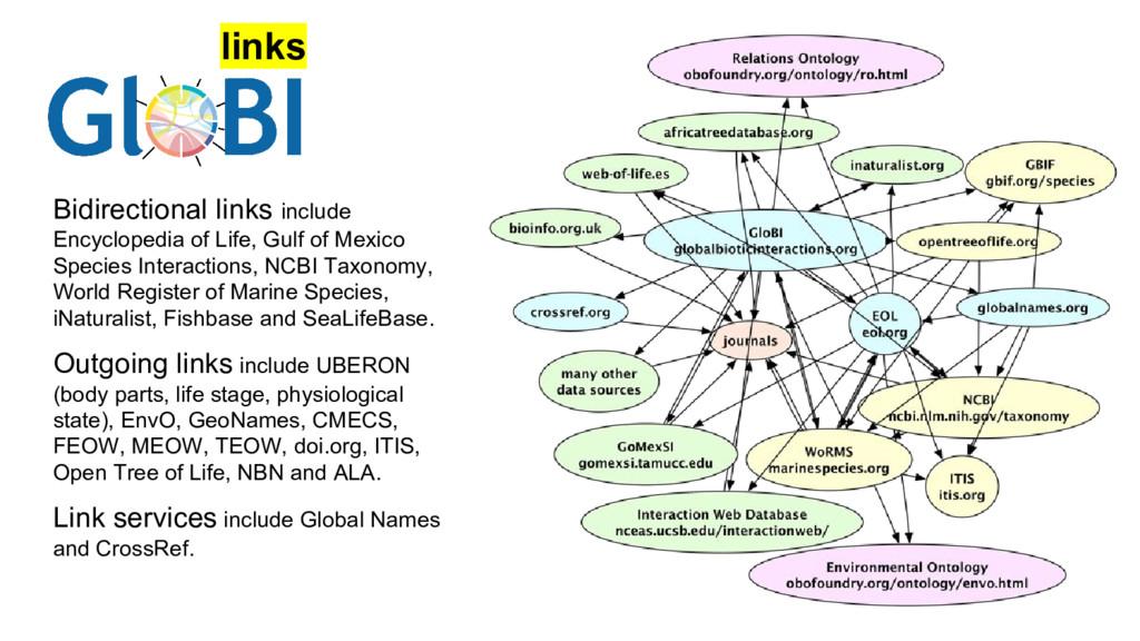 links Bidirectional links include Encyclopedia ...
