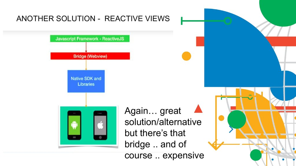 ANOTHER SOLUTION - REACTIVE VIEWS Again… great ...