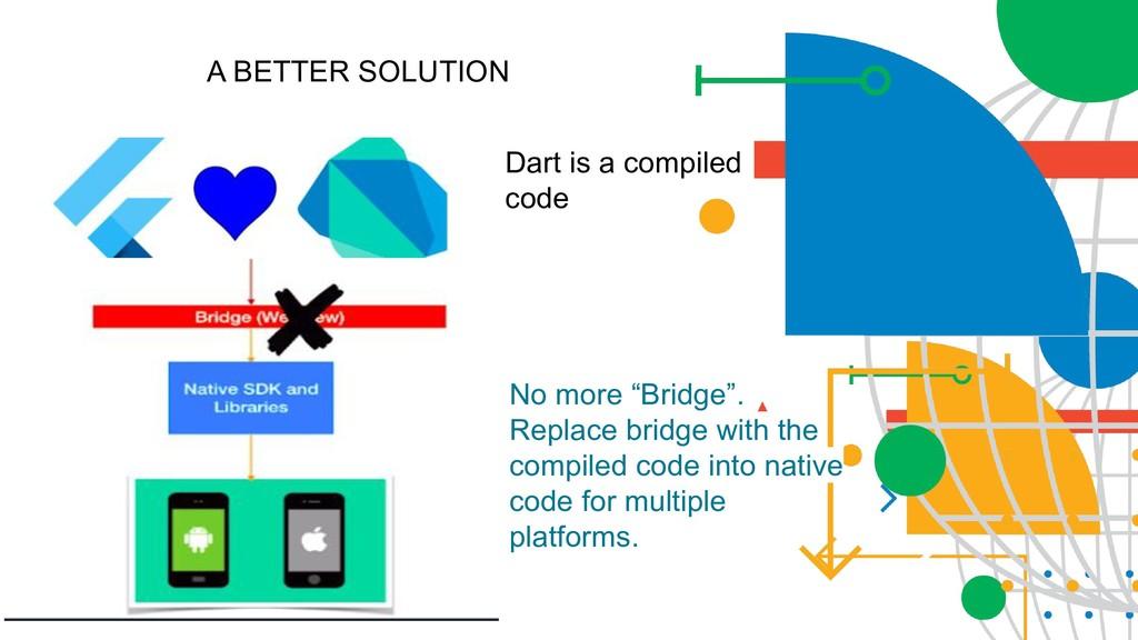"A BETTER SOLUTION No more ""Bridge"". Replace bri..."