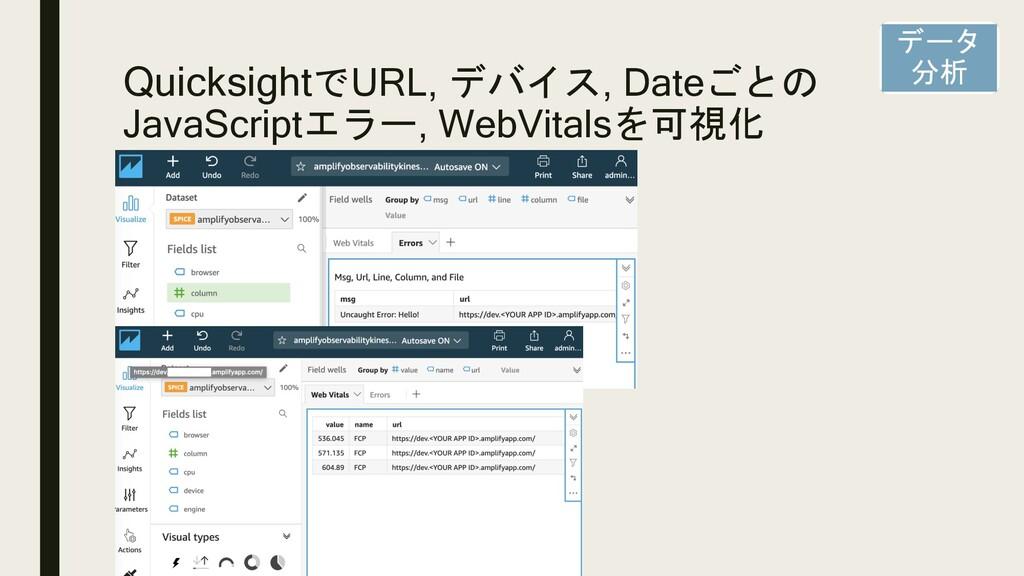 QuicksightでURL, デバイス, Dateごとの JavaScriptエラー, We...
