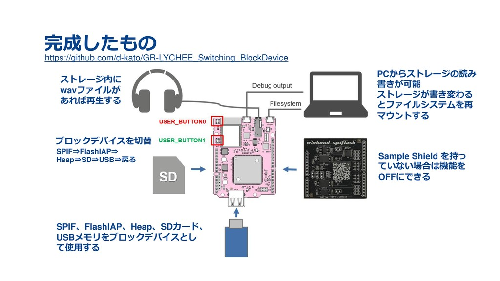 © 2017 Renesas Electronics Corporation. All rig...