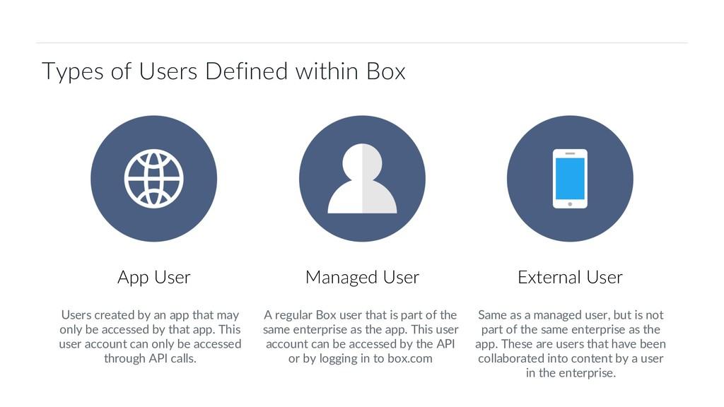 16 Box Platform Developer Workshop Managed User...
