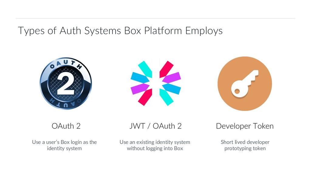 18 Box Platform Developer Workshop JWT / OAuth ...