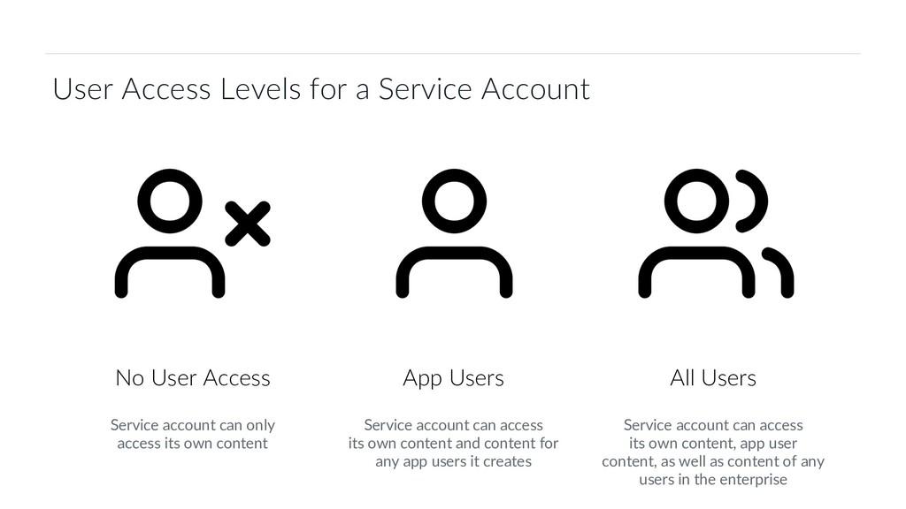 42 Box Platform Developer Workshop App Users No...