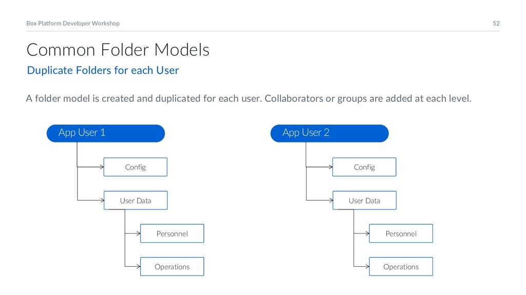 52 Box Platform Developer Workshop Common Folde...