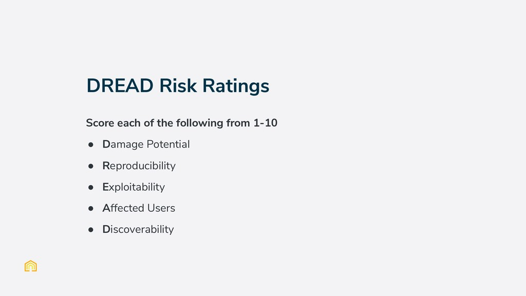 DREAD Risk Ratings Score each of the following ...