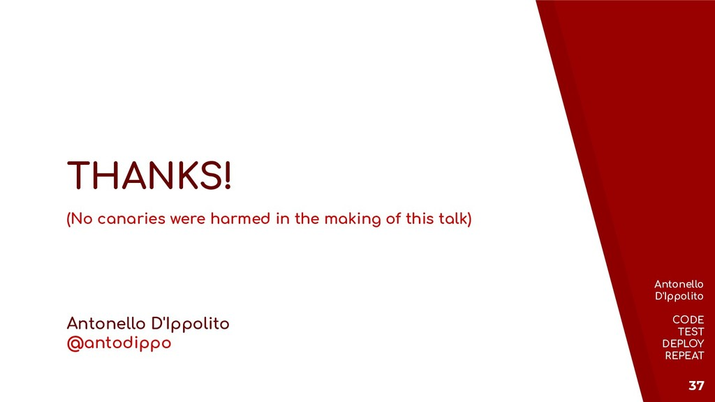 Antonello D'Ippolito CODE TEST DEPLOY REPEAT 37...
