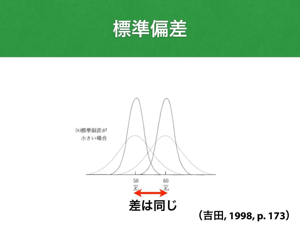 ʢ٢ా, 1998, p. 173ʣ ࠩಉ͡ ඪ४ภࠩ