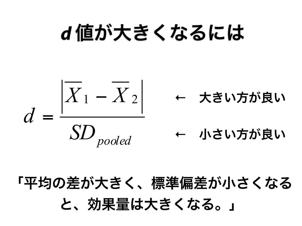 pooled SD X X d 2 1 − = ←ɹখ͍͞ํ͕ྑ͍ ←ɹେ͖͍ํ͕ྑ͍ d ...