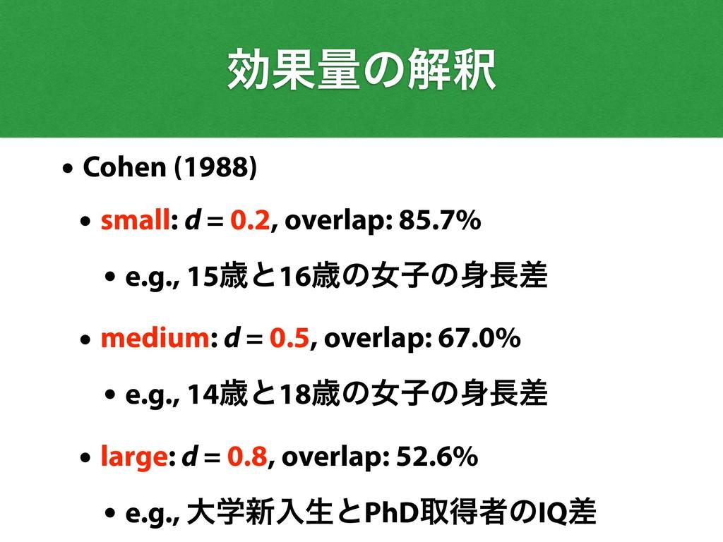 • Cohen (1988) • small: d = 0.2, overlap: 85.7%...