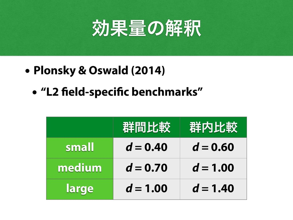"""• Plonsky & Oswald (2014) • """"L2 field-specific ..."""