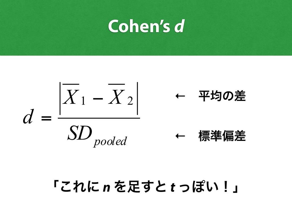 pooled SD X X d 2 1 − = ←ɹฏۉͷࠩ ←ɹඪ४ภࠩ Cohen's d...