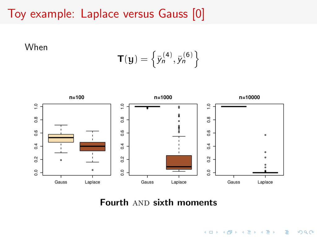 Toy example: Laplace versus Gauss [0] When T(y)...