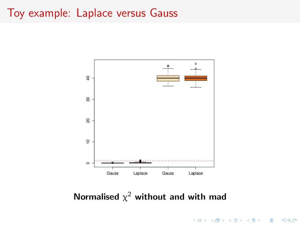 Toy example: Laplace versus Gauss q q q q q q q...