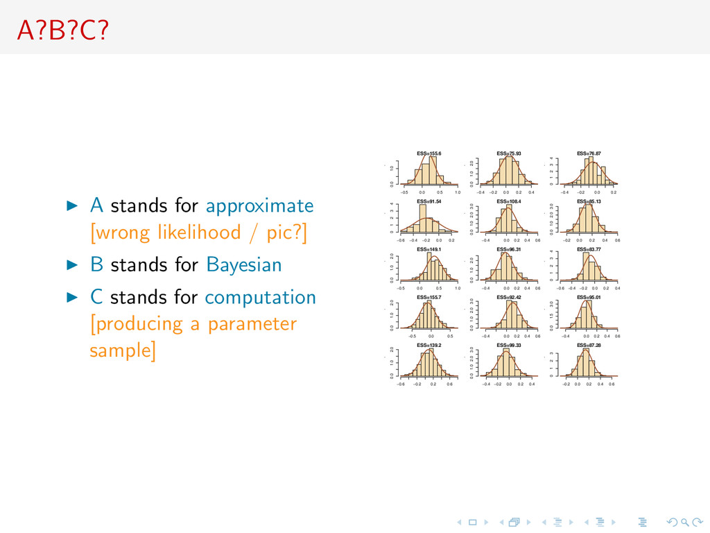 A?B?C? A stands for approximate [wrong likeliho...
