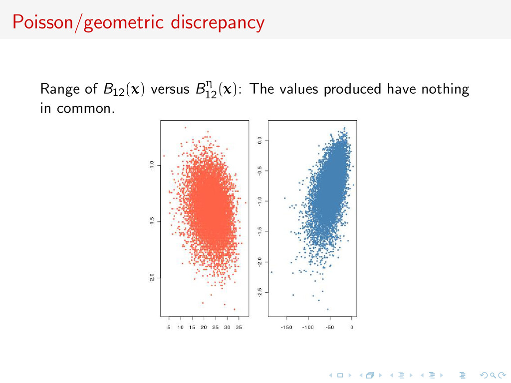 Poisson/geometric discrepancy Range of B12(x) v...