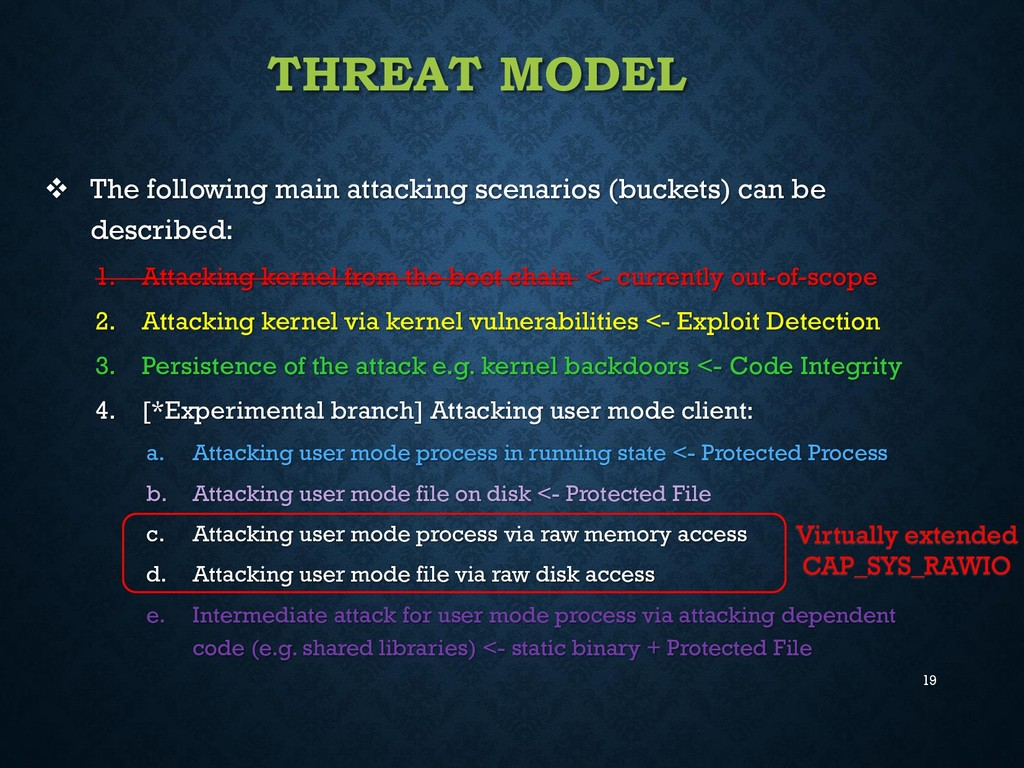 19 THREAT MODEL  The following main attacking ...