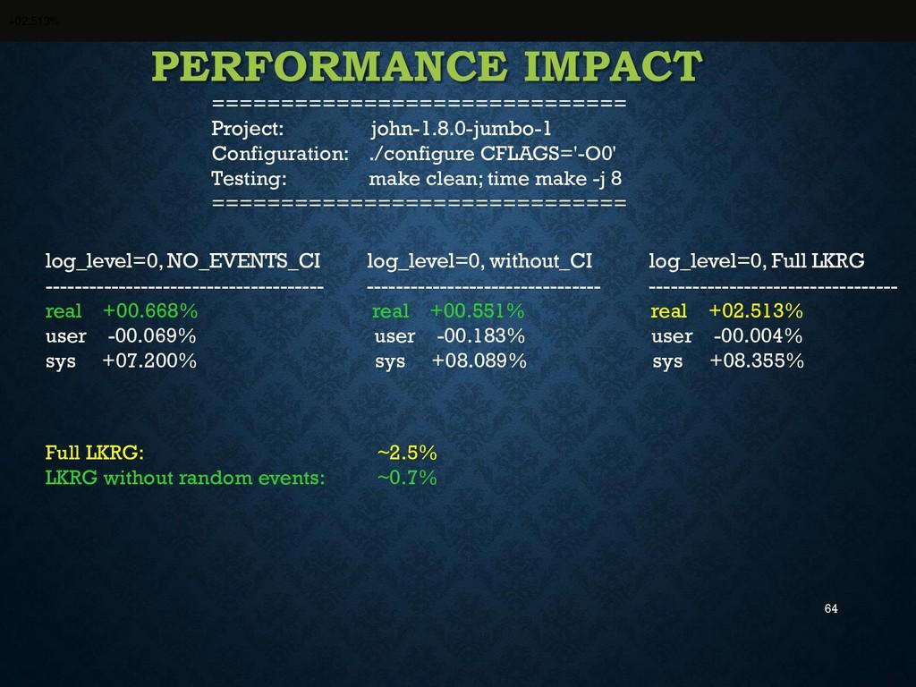 64 PERFORMANCE IMPACT =========================...
