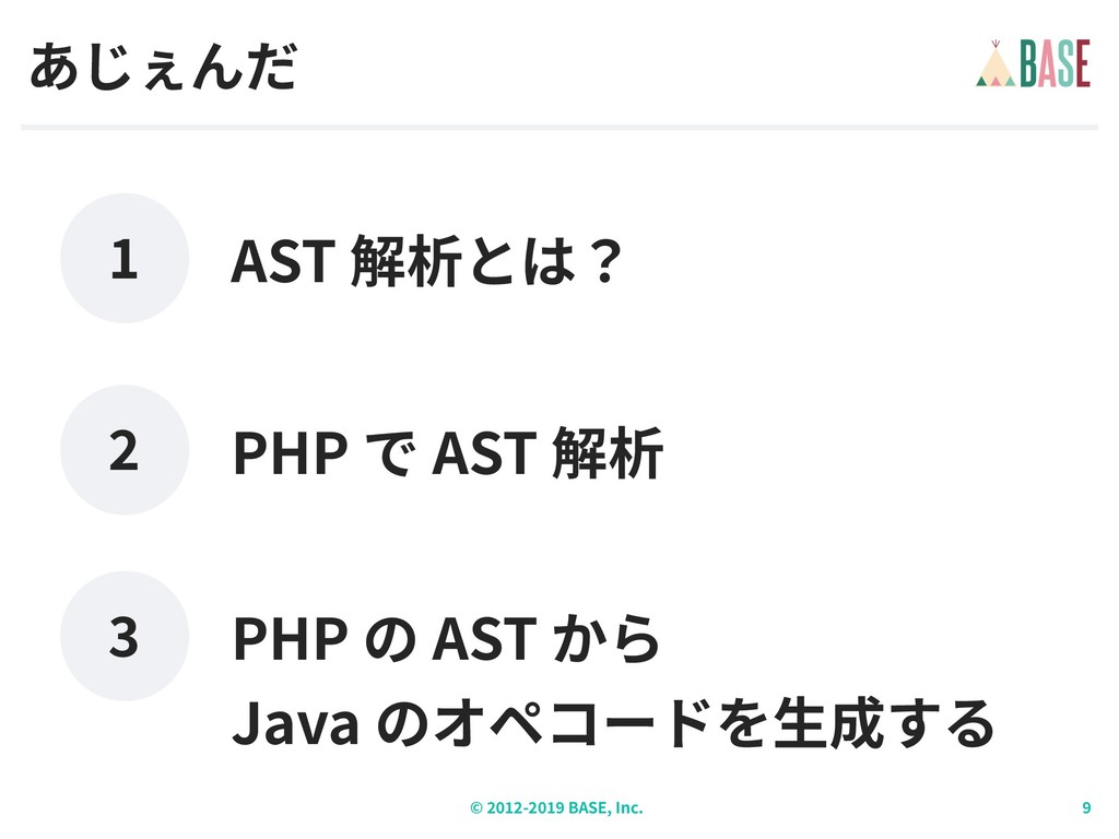 © - BASE, Inc. PHP AST AST PHP AST Java