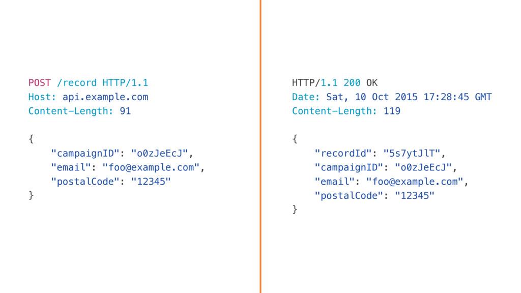 HTTP/1.1 200 OK Date: Sat, 10 Oct 2015 17:28:45...