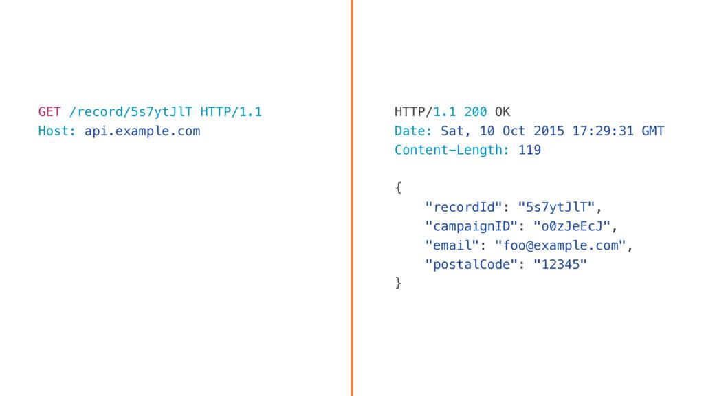 HTTP/1.1 200 OK Date: Sat, 10 Oct 2015 17:29:31...