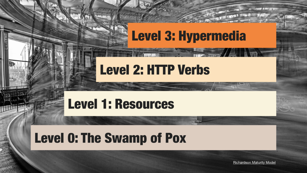 Level 0: The Swamp of Pox Level 1: Resources Le...