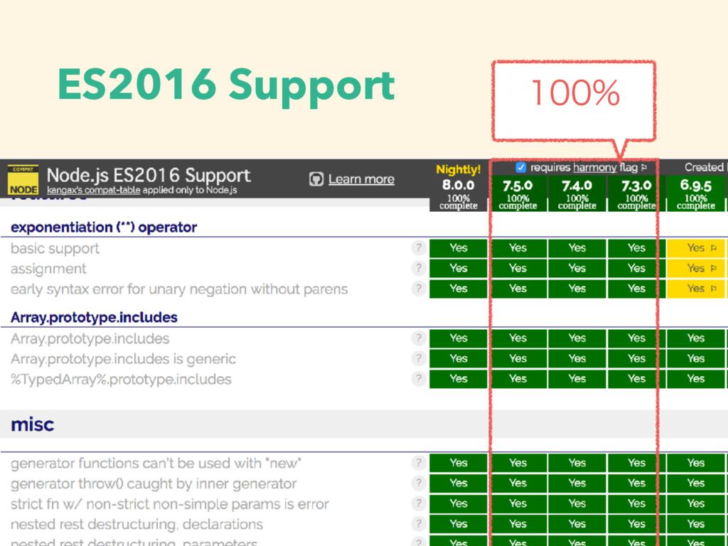 ES2016 Support