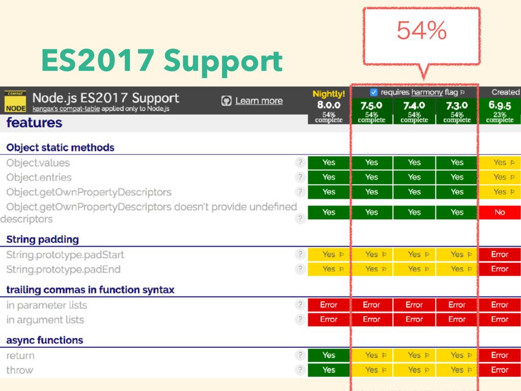 ES2017 Support