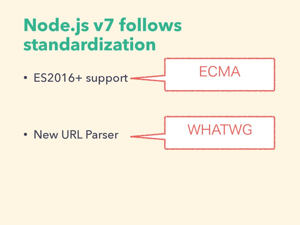 Node.js v7 follows standardization • ES2016+ su...