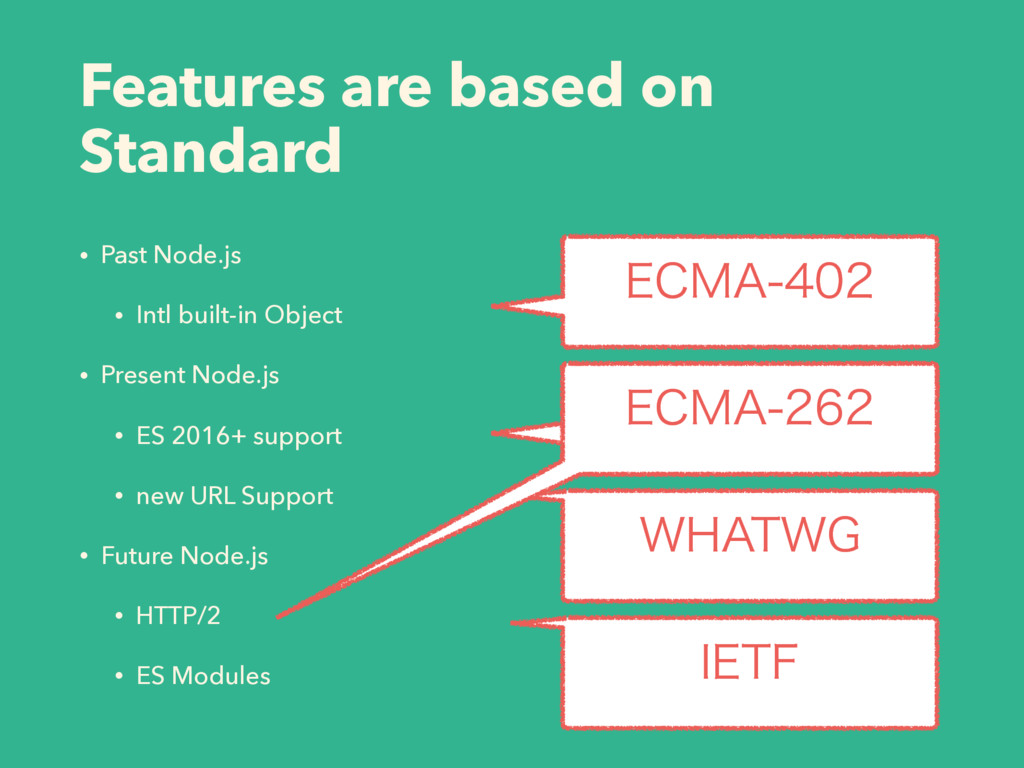 Features are based on Standard • Past Node.js •...