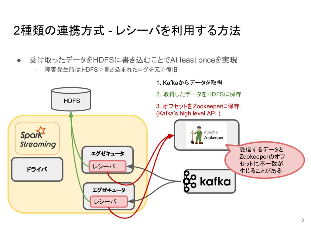 2種類の連携方式 - レシーバを利用する方法 ● 受け取ったデータをHDFSに書き込むことでA...