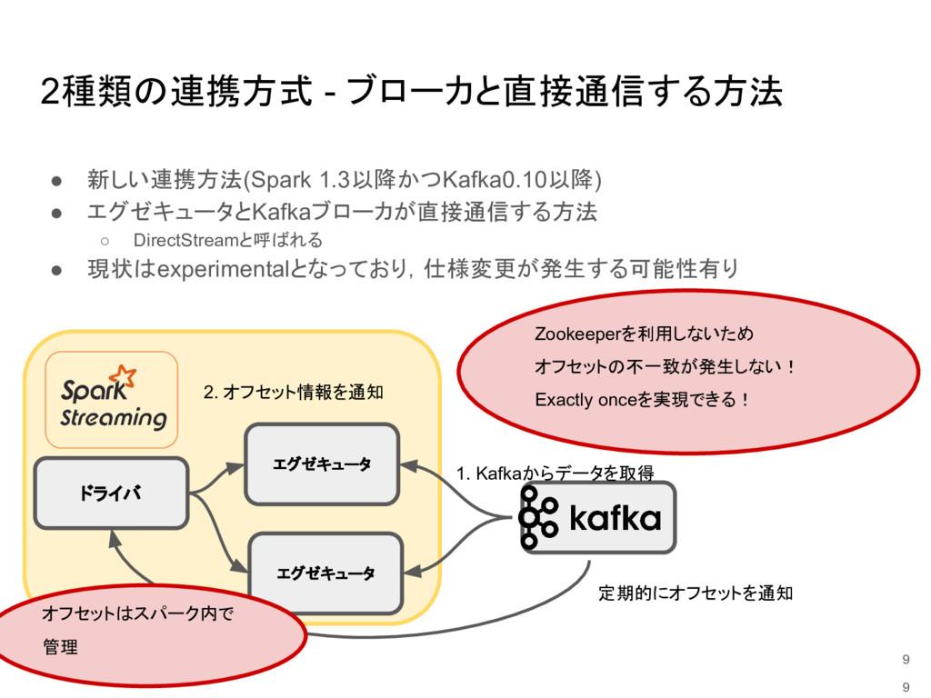 2種類の連携方式 - ブローカと直接通信する方法 ● 新しい連携方法(Spark 1.3以降か...