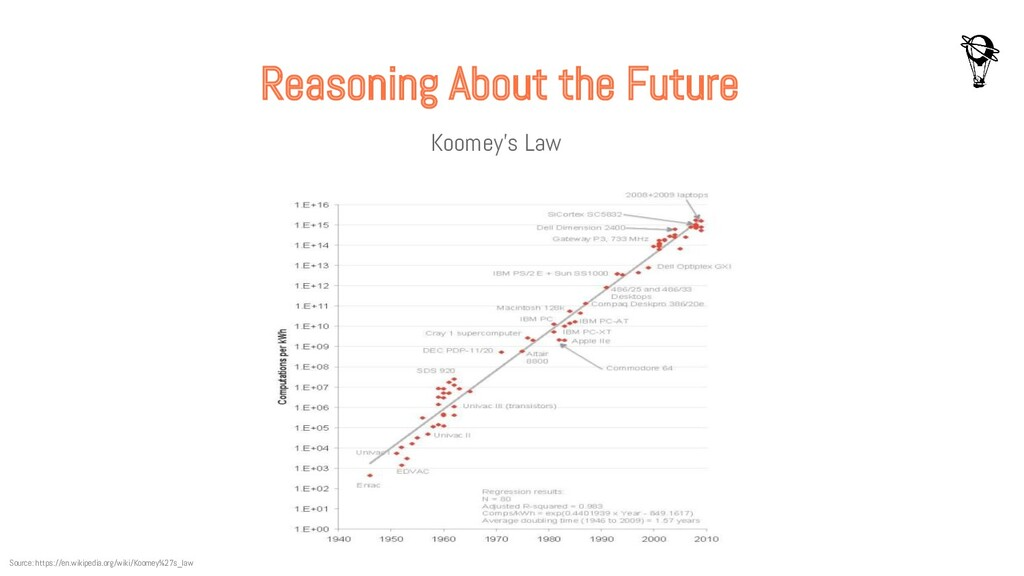 Reasoning About the Future Source: https://en.w...