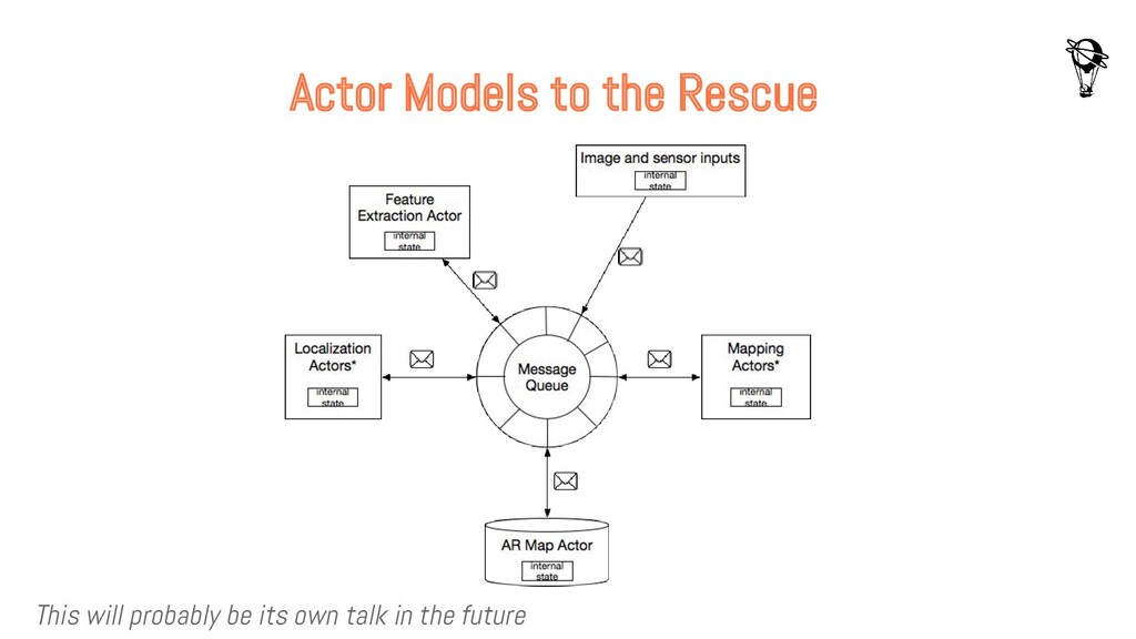 Actor Models to the Rescue This will probably b...