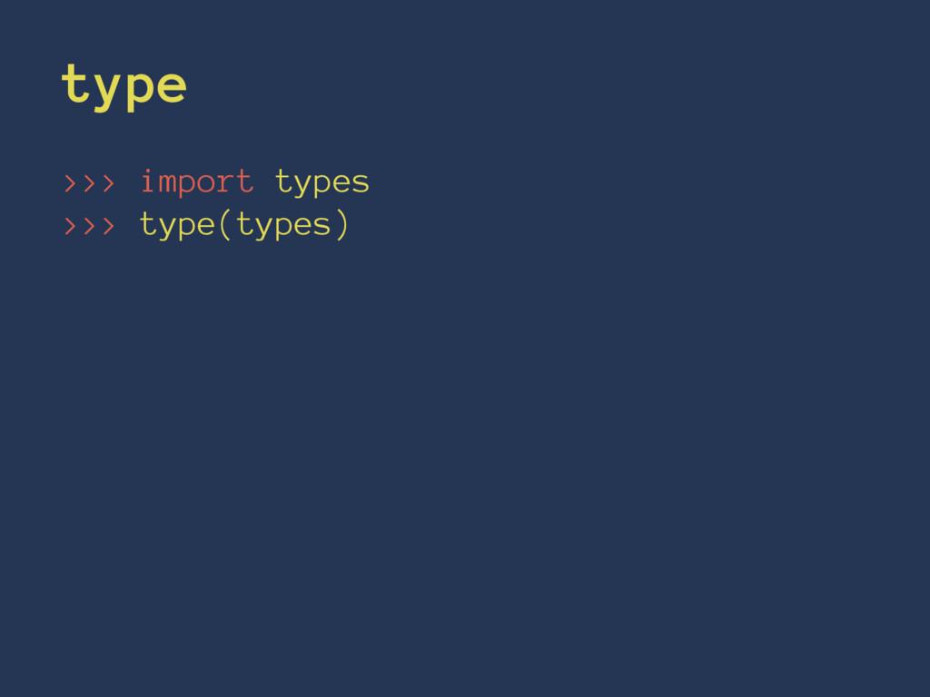 type >>> import types >>> type(types)