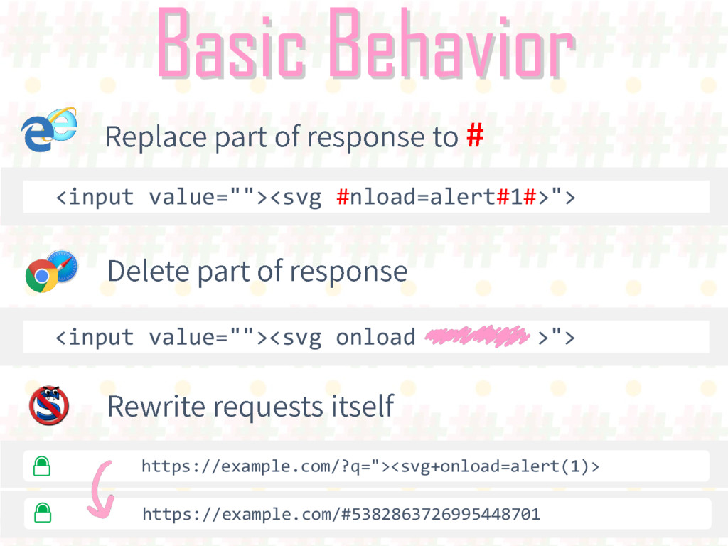"Basic Behavior https://example.com/?q=""><svg+on..."