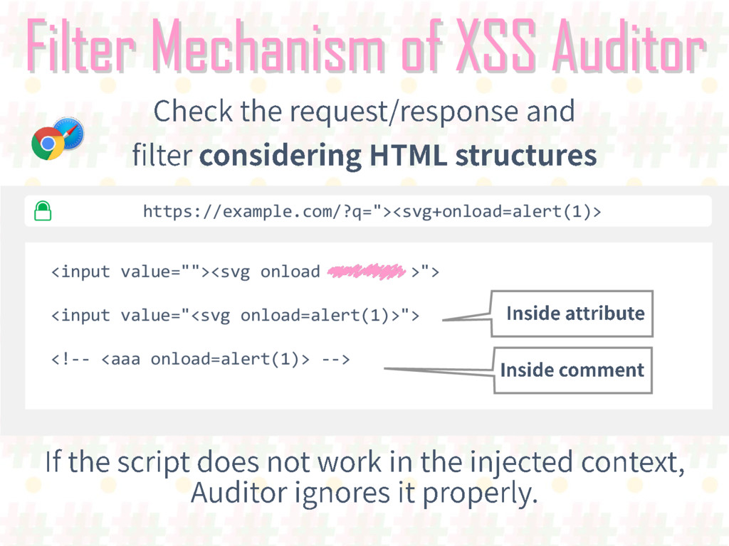 "Filter Mechanism of XSS Auditor <input value=""""..."