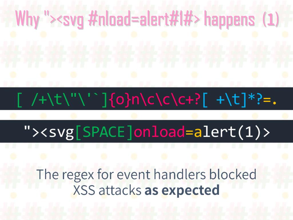 """Why """"><svg #nload=alert#1#> happens [ /+\t\""""\'`..."""