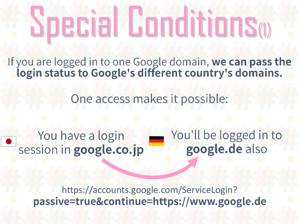 Special Conditions(1) https://accounts.google.c...