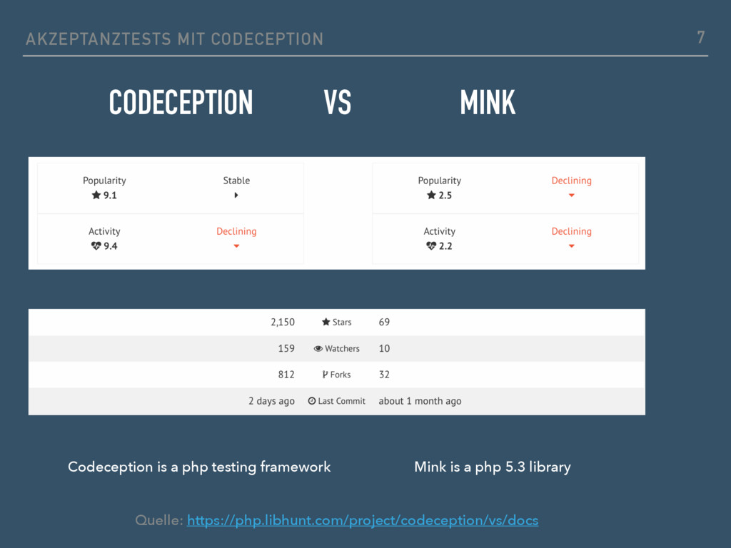 CODECEPTION VS MINK 7 AKZEPTANZTESTS MIT CODECE...
