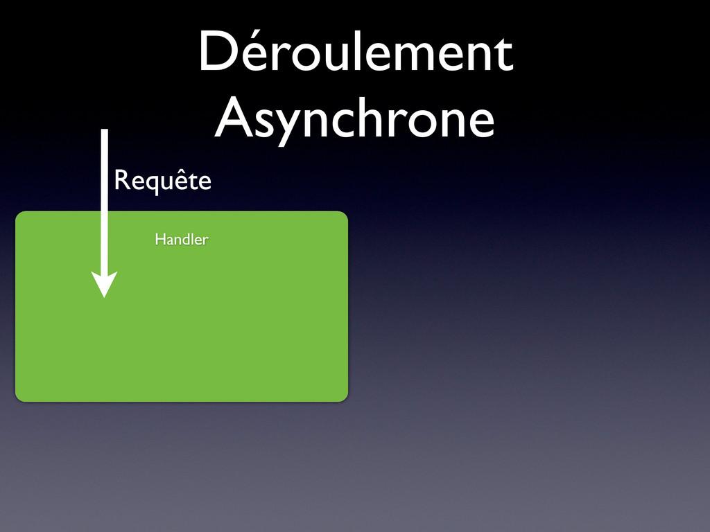Déroulement Asynchrone Requête Handler