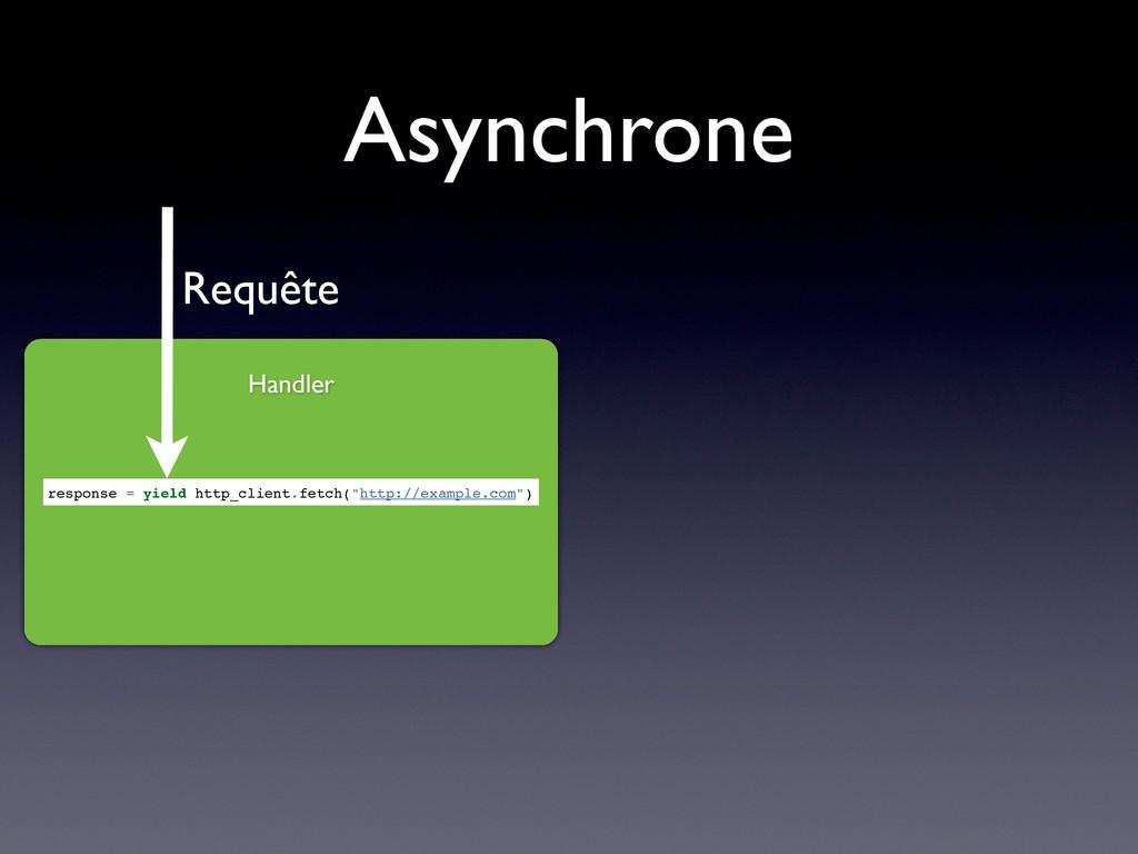 Asynchrone Handler Requête response = yield htt...
