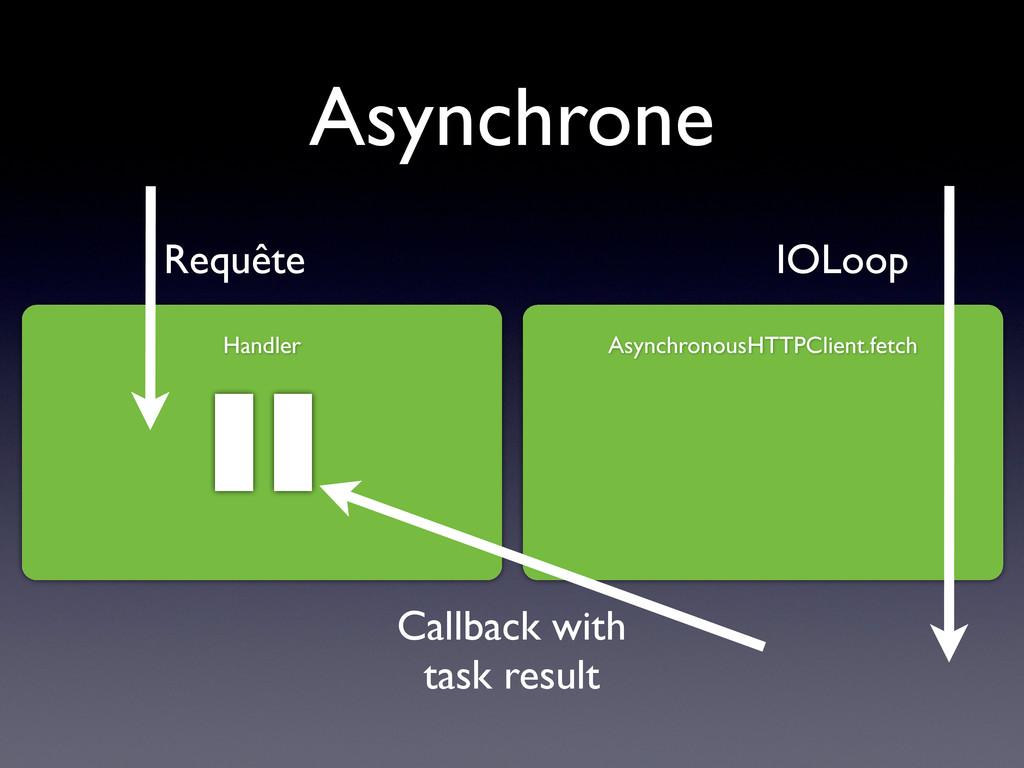 Asynchrone Handler Requête AsynchronousHTTPClie...